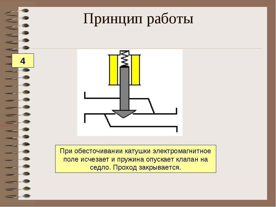 При обесточивании катушки электромагнитное поле исчезает и пружина опускает к...