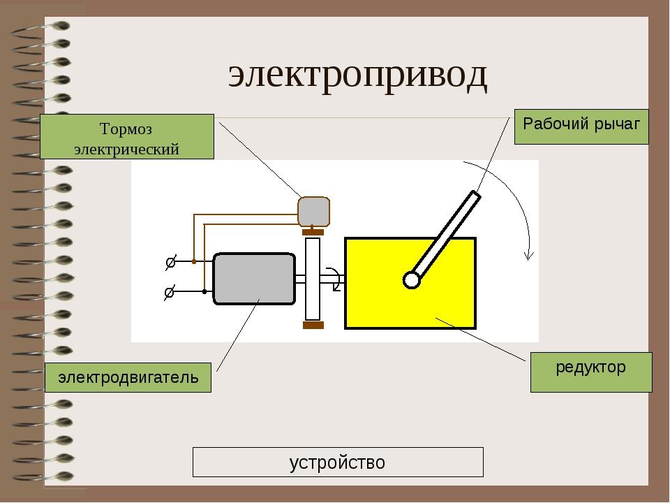 электропривод устройство электродвигатель Рабочий рычаг редуктор Тормоз элект...