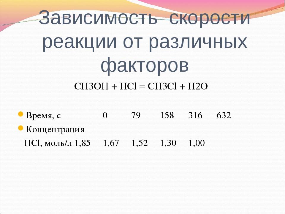 Зависимость скорости реакции от различных факторов CH3OH + HCl = CH3Cl + H...
