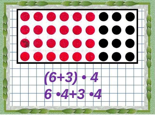 (6+3) • 4 6 •4+3 •4