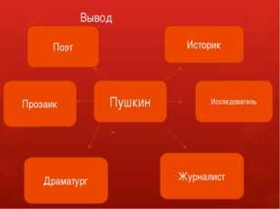 Вывод Пушкин Исследователь Прозаик Поэт Историк Журналист Драматург