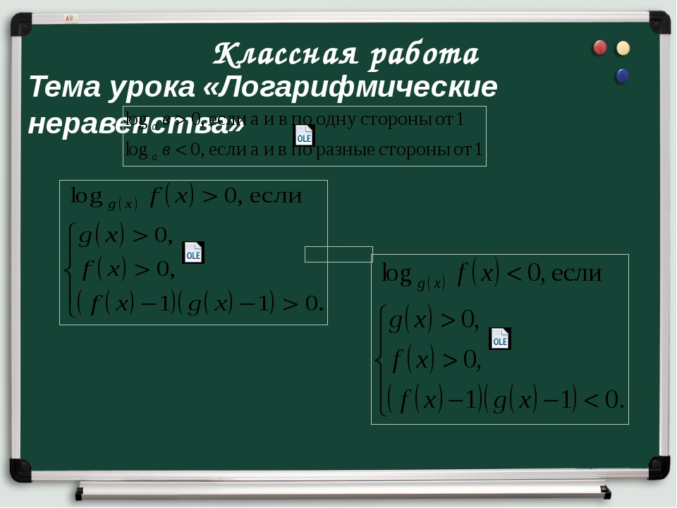 Классная работа Тема урока «Логарифмические неравенства»