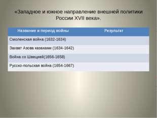 «Западное и южное направление внешней политики России XVII века». Название и