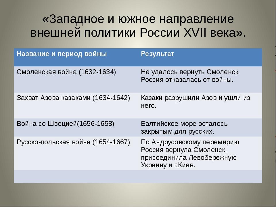 «Западное и южное направление внешней политики России XVII века». Название и...
