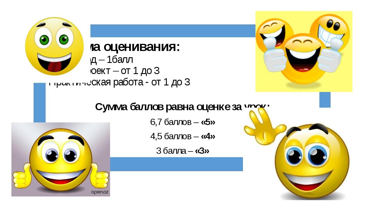 Система оценивания: Кроссворд – 1балл Мини–проект – от 1 до 3 Практическая р...