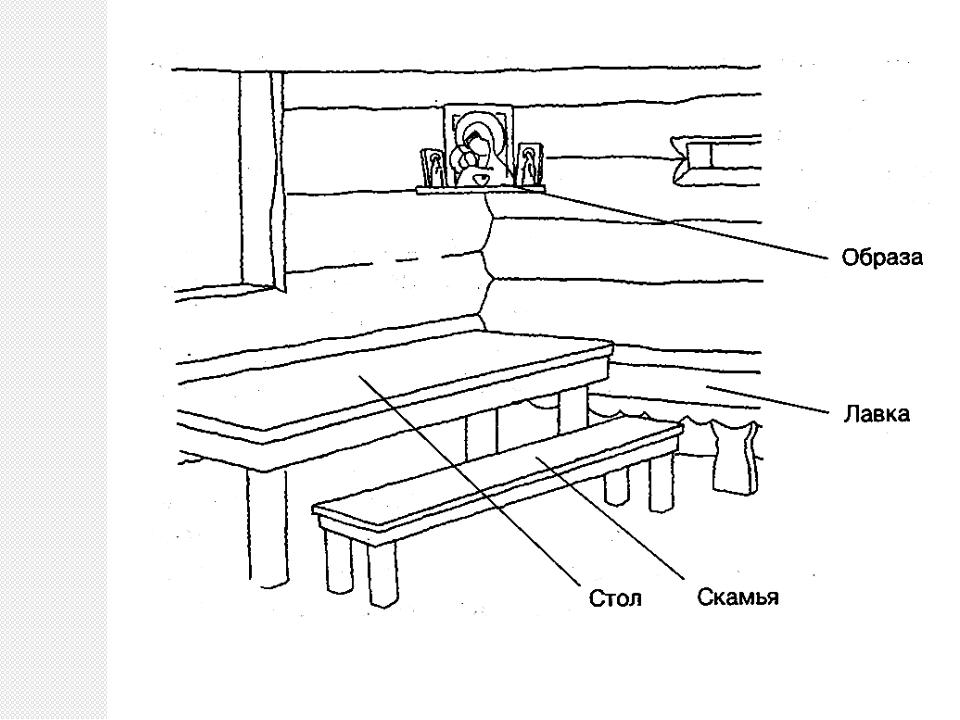 Почетное место в избе - «красный угол» - находилось по диагонали от печи. Зд...