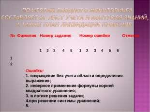 Ошибки: 1. сокращение без учета области определения выражения; 2. неверное пр