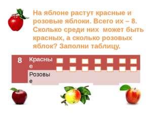 На яблоне растут красные и розовые яблоки. Всего их – 8. Сколько среди них мо