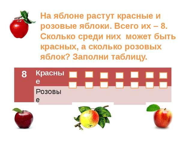 На яблоне растут красные и розовые яблоки. Всего их – 8. Сколько среди них мо...