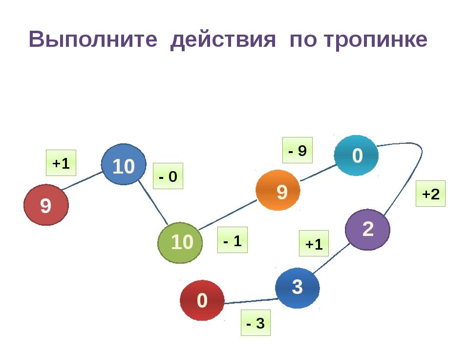 Выполните действия по тропинке 9 +1 +1 +2 - 9 - 1 - 0 - 3 10 10 9 0 2 3 0