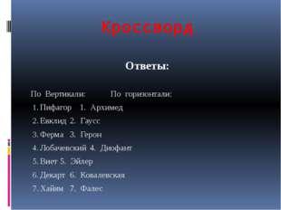 Кроссворд Ответы: По Вертикали:По горизонтали: Пифагор1. Архимед Евкли