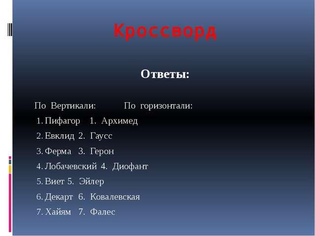 Кроссворд Ответы: По Вертикали:По горизонтали: Пифагор1. Архимед Евкли...