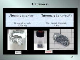 Плотность литий осмий *