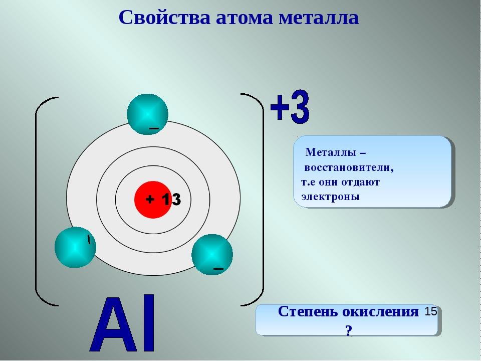 Степень окисления ? * Свойства атома металла Металлы – восстановители, т.е о...