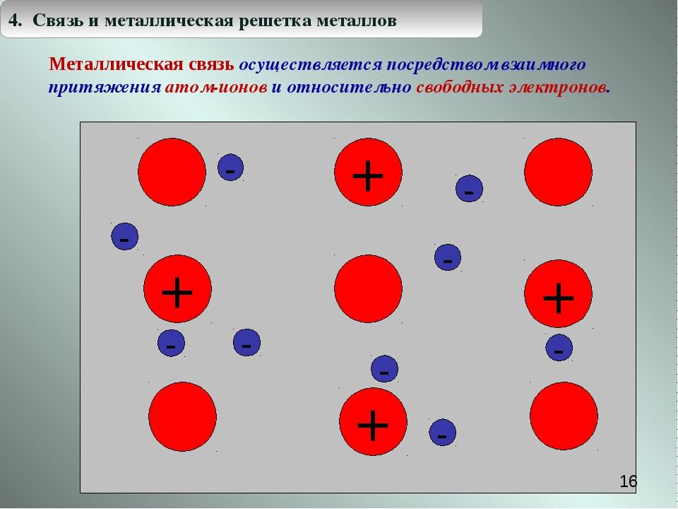 + + + + - - - - - - - - - * Металлическая связь осуществляется посредством вз...