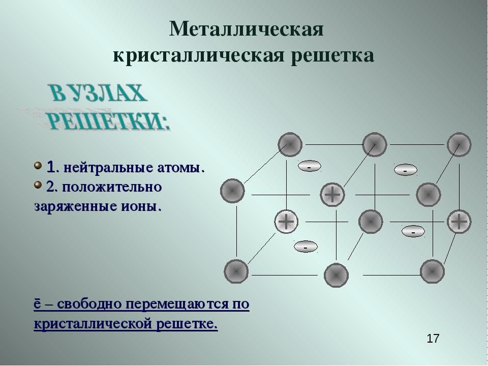 - - 1. нейтральные атомы. 2. положительно заряженные ионы. ē – свободно перем...