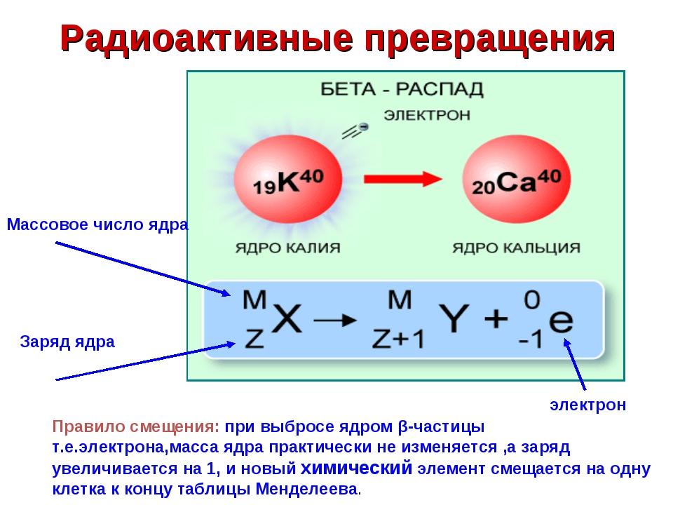 определен два электрона испущенные одновременно радиоактивным веществом движ способность