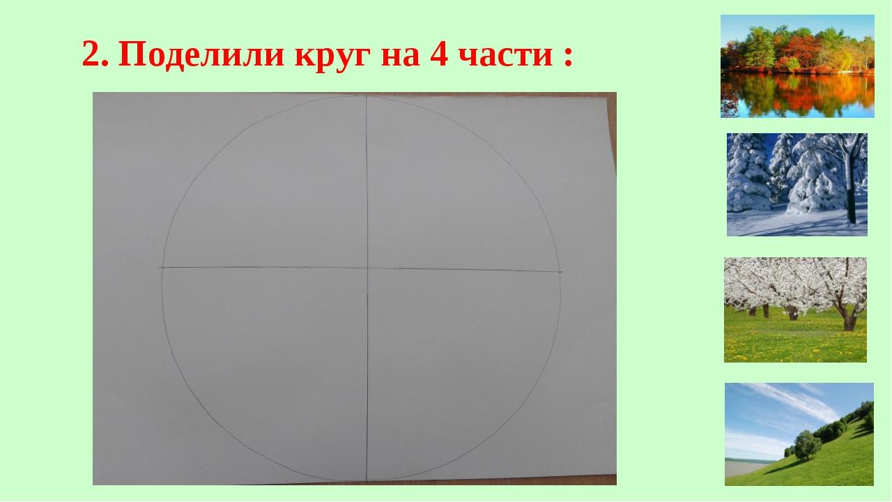 2. Поделили круг на 4 части :