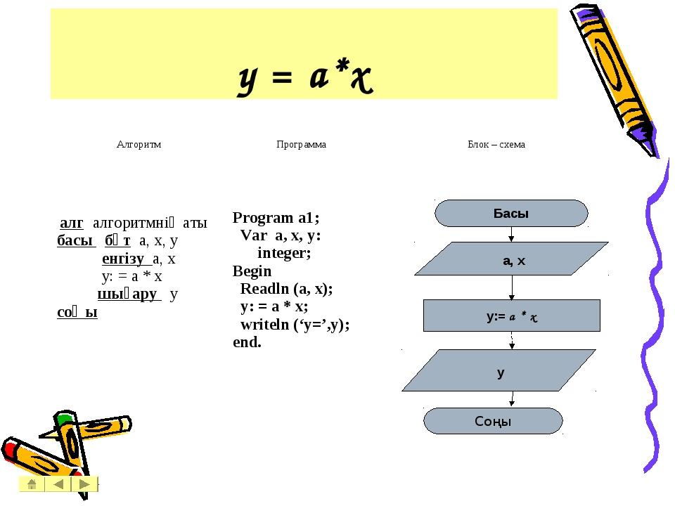 y = a*x