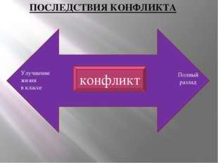 оррр Улучшение жизни в классе конфликт Полный разлад ПОСЛЕДСТВИЯ КОНФЛИКТА