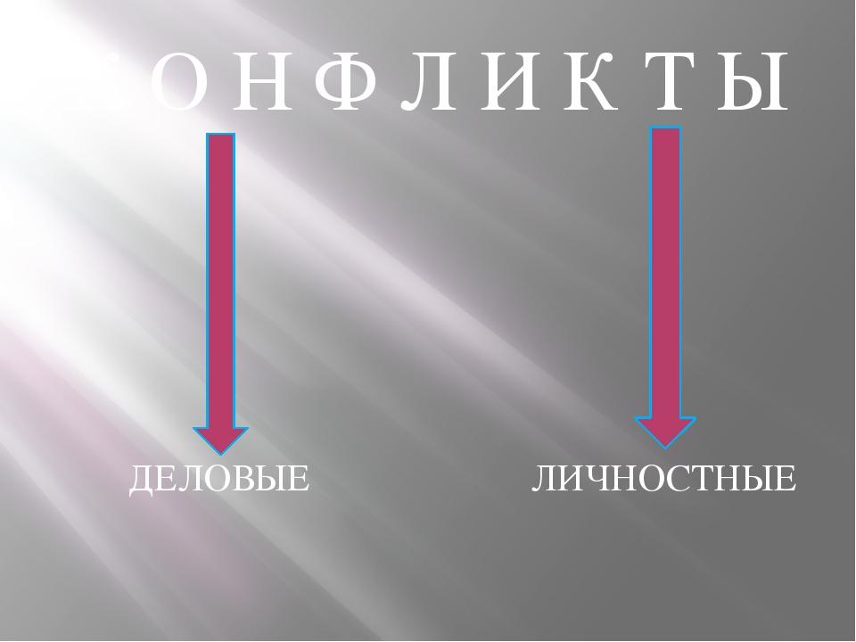 К О Н Ф Л И К Т Ы ДЕЛОВЫЕ ЛИЧНОСТНЫЕ