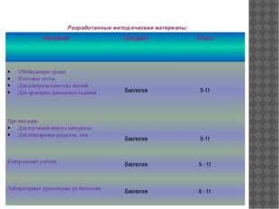 Разработанные методические материалы:  Название Предмет Класс Обобщающиеуро
