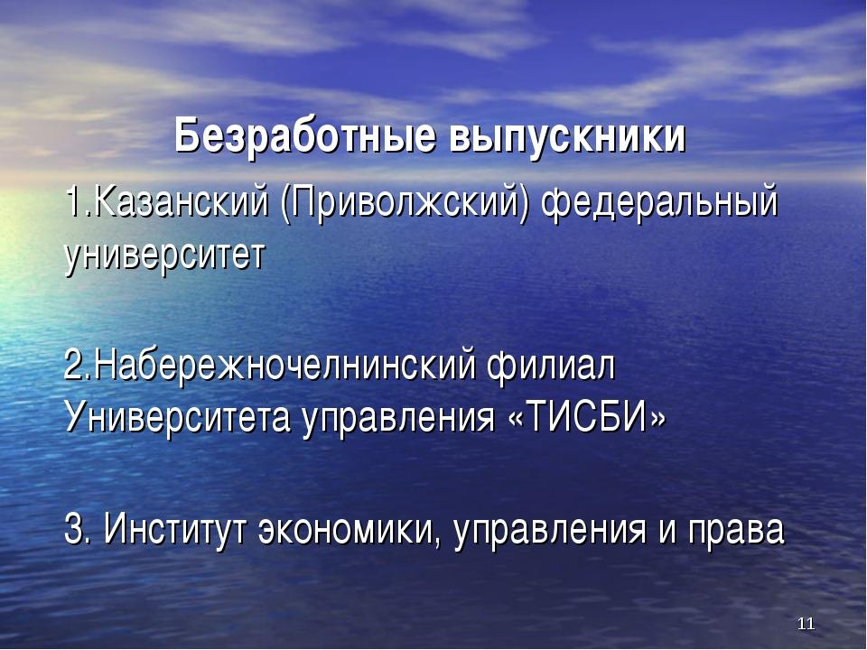 Безработные выпускники 1.Казанский (Приволжский) федеральный университет 2.На...