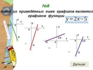 №8 0 х у -2,5 -5 0 х у 2 -5 Какой из приведённых ниже графиков является графи