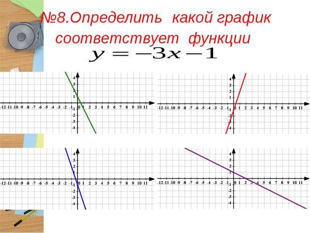 №8.Определить какой график соответствует функции