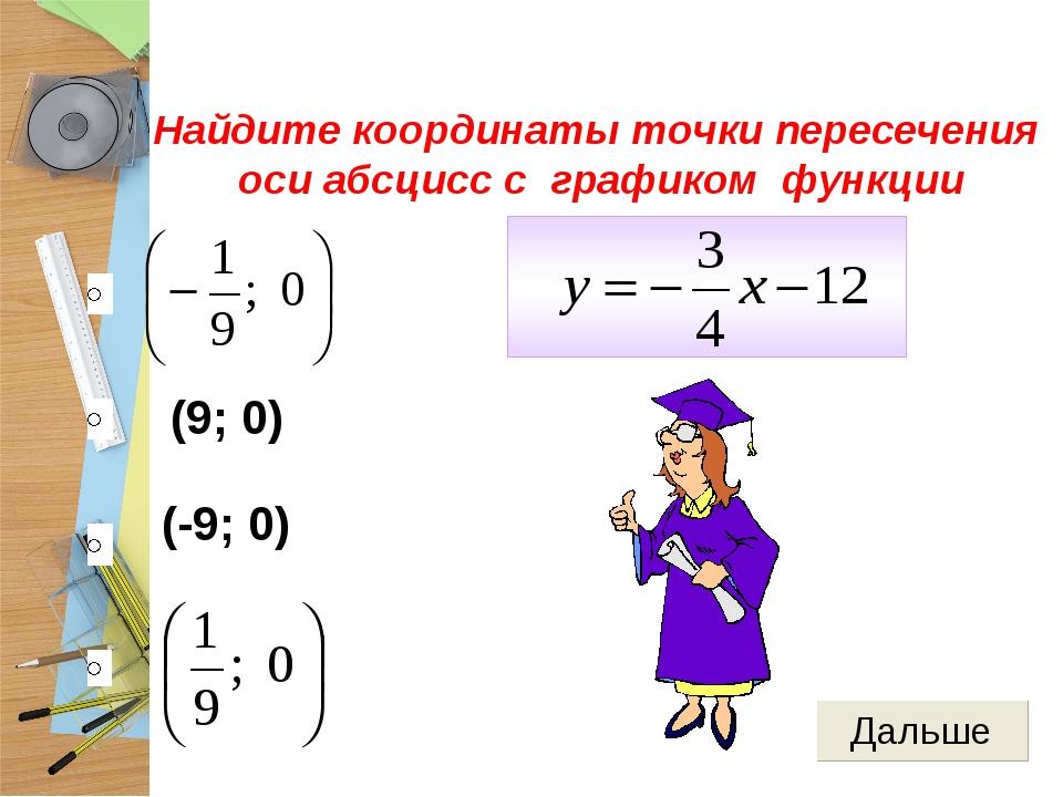(9; 0) (-9; 0) Найдите координаты точки пересечения оси абсцисс с графиком фу...