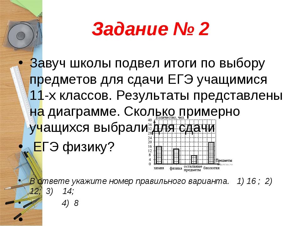 Задание № 2 Завуч школы подвел итоги по выбору предметов для сдачи ЕГЭ учащим...