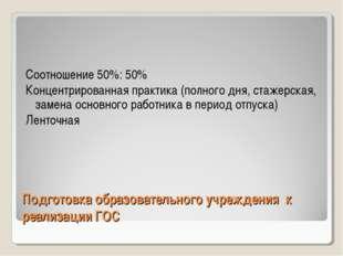 Подготовка образовательного учреждения к реализации ГОС Соотношение 50%: 50%