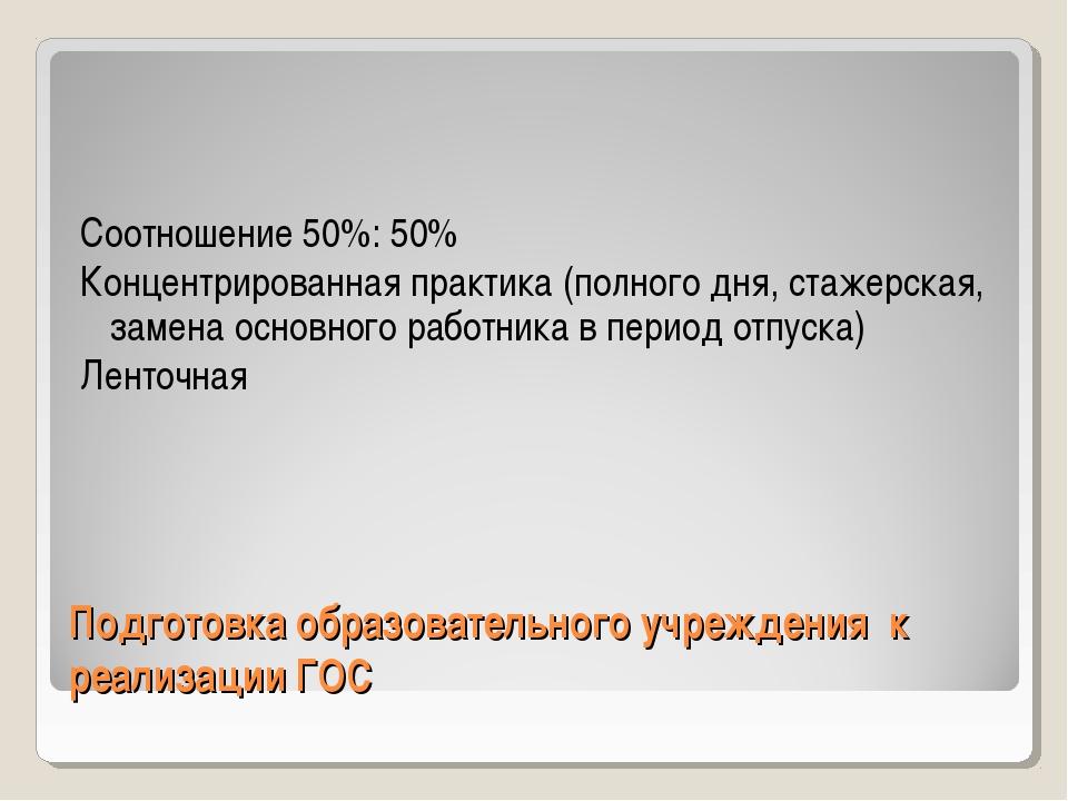 Подготовка образовательного учреждения к реализации ГОС Соотношение 50%: 50%...