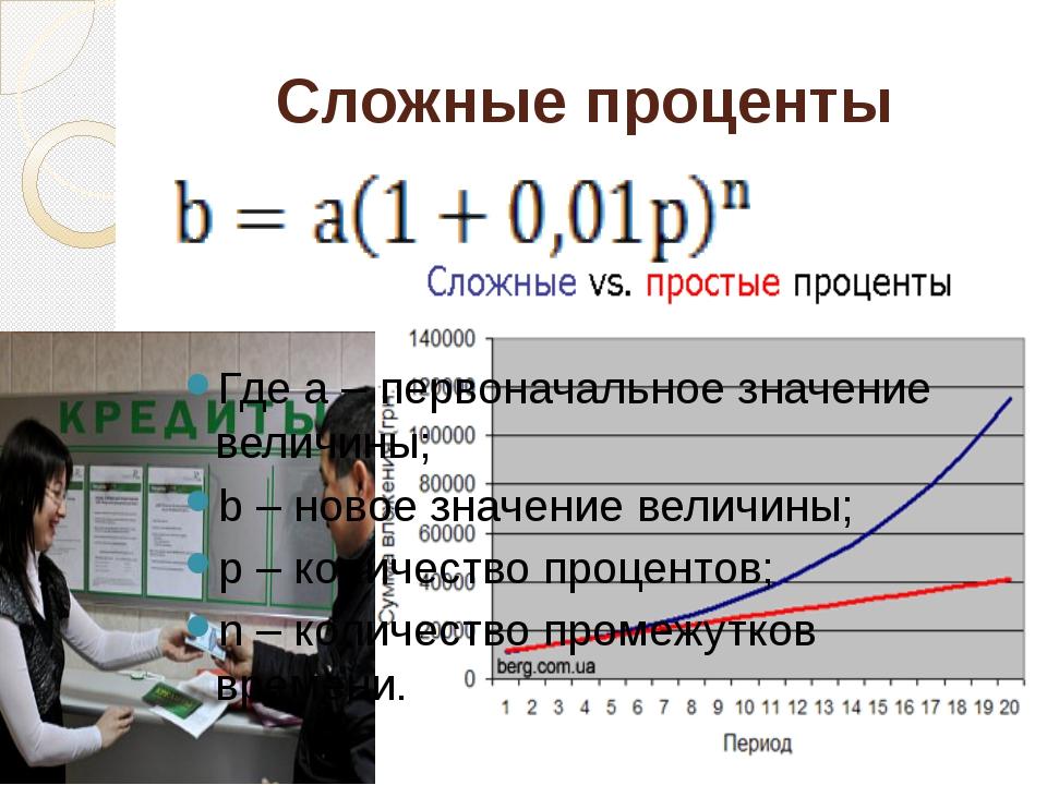 Сложные проценты Где a – первоначальное значение величины; b – новое значени...