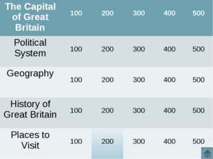 The Capital of Great Britain	 100	 200	 300	 400	 500 Political System	 100