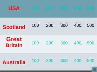 USA 100 200 300 400 500 Scotland 100 200 300 400 500 Great Britain