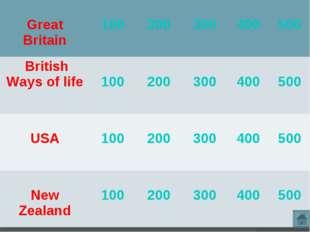 Great Britain 100 200 300 400 500 British Ways of life  100 200 300