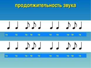 продолжительность звука татата - титататата - тита татата - титата
