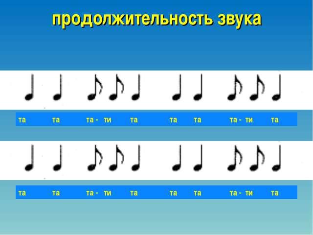 продолжительность звука татата - титататата - тита татата - титата...