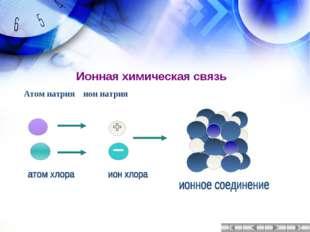 Ионная химическая связь Атом натрия ион натрия
