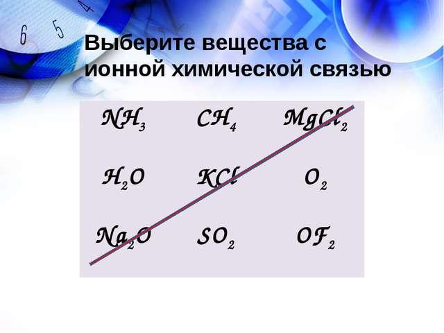 Выберите вещества с ионной химической связью NH3CН4MgCl2 H2OKClO2 Na2OSO...