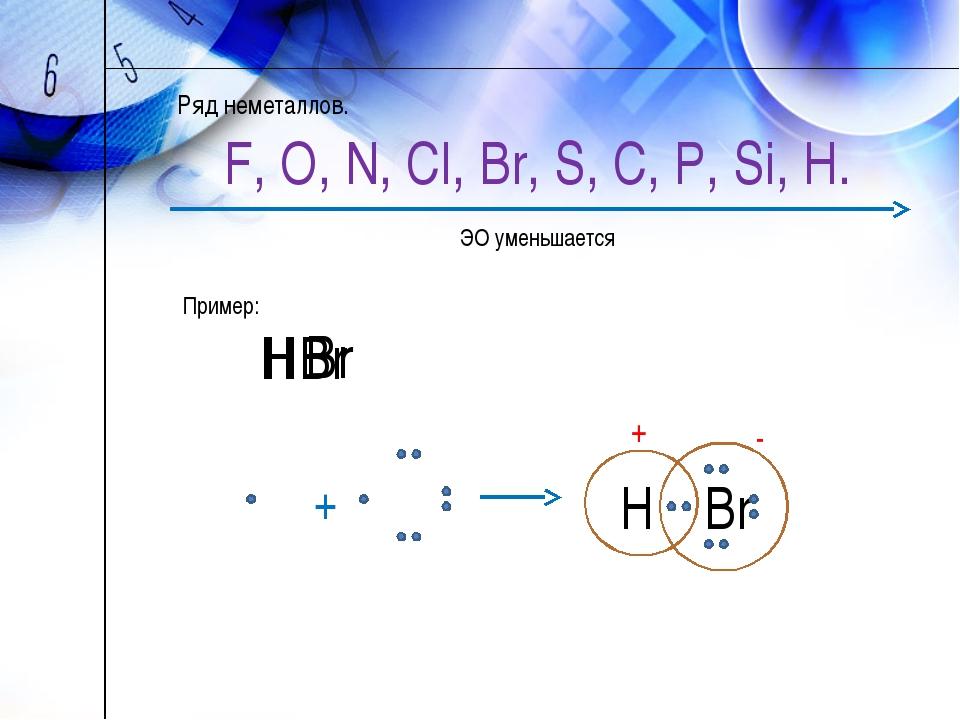 Ряд неметаллов. F, O, N, Cl, Br, S, C, P, Si, H. ЭО уменьшается Пример: НBr Н...