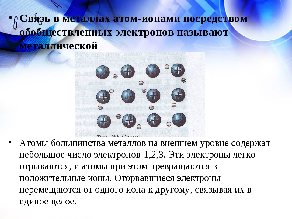 Связь в металлах атом-ионами посредством обобществленных электронов называют...