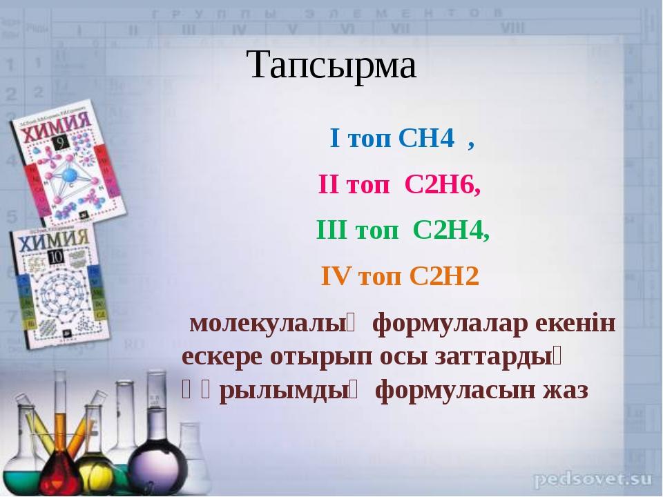 Тапсырма І топ СН4 , ІІ топ С2Н6, ІІІ топ С2Н4, ІV топ С2Н2 молекулалық форму...
