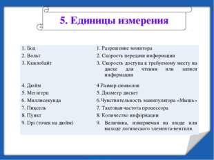 5. Единицы измерения 1. Бод 1. Разрешениемонитора 2. Вольт 2. Скоростьпередач