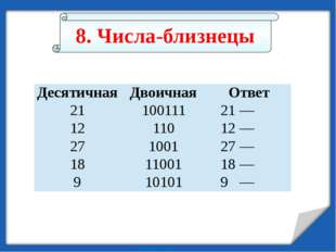 8. Числа-близнецы Десятичная Двоичная Ответ 21 100111 21— 12 110 12— 27 1001