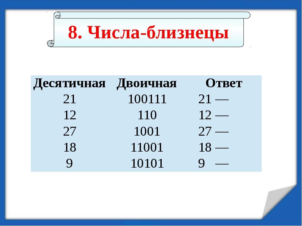 8. Числа-близнецы Десятичная Двоичная Ответ 21 100111 21— 12 110 12— 27 1001...