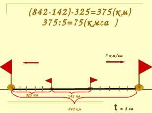 (842-142)-325=375(км) 842 км 142 км 375:5=75(кмcағ) t = 5 сағ 325 км