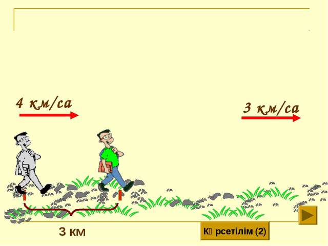 4 км/сағ 3 км/сағ Көрсетілім (2) 3 км