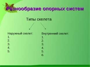 Разнообразие опорных систем Типы скелета Наружный скелет: 4. 5. Внутренний ск